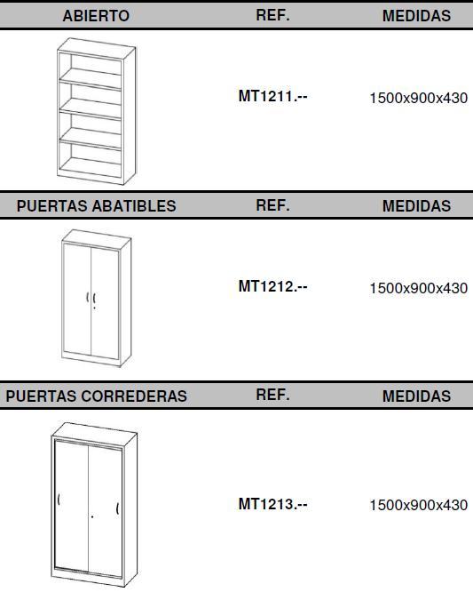 Armarios metálicos bajos medidas medios ancho