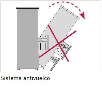 antivuelco armarios Mobility Step
