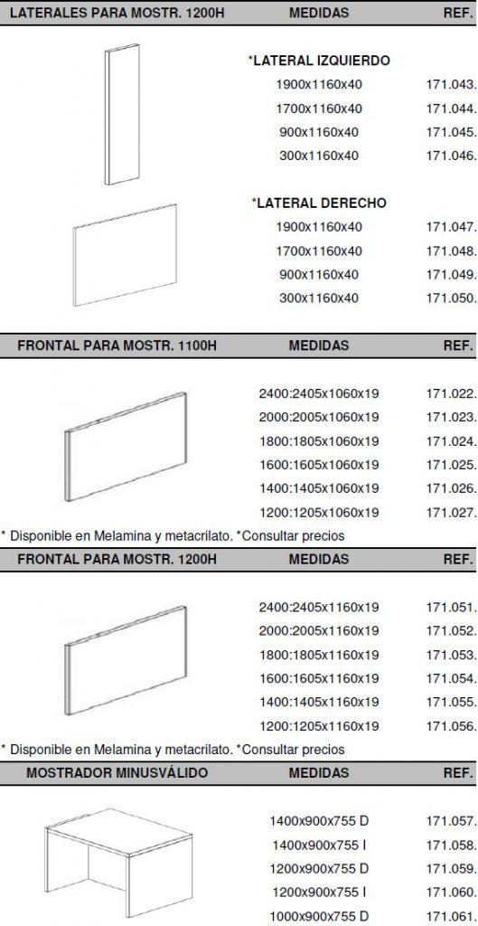 mostrador Pannel medidas 2