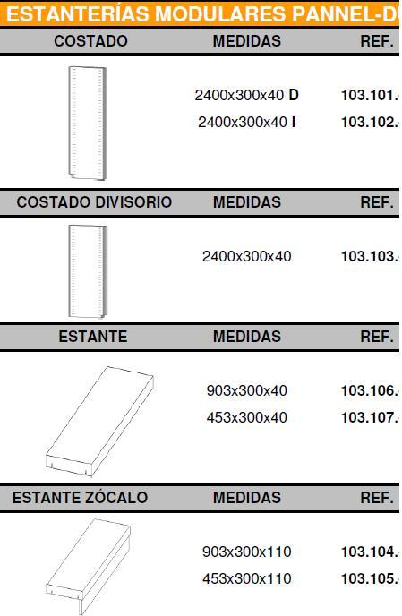Armarios pannel duo modular