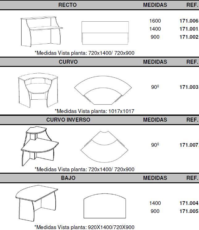 Mostradores espacios medidas Mostradores de recepción espacio con diferentes acabados