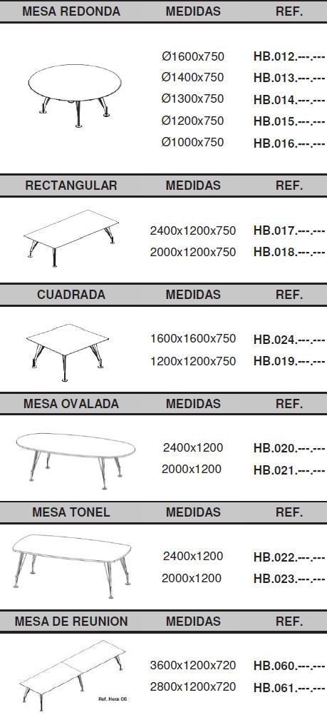 Mesas dirección Heos de juntas para serie Heos configuración y medidas