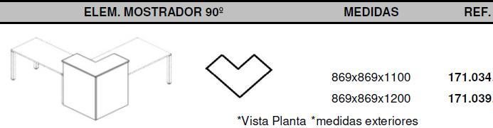 Mostrador Nix 1 composición medidas