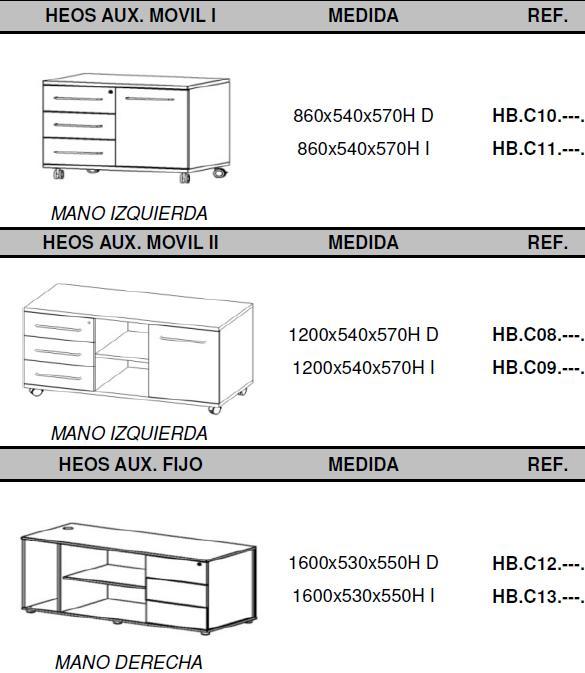 Mesas dirección Heos auxiliar serie básica configuraciones