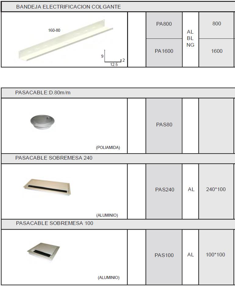 Mesas dirección G 3.3 medidas elementos accesorios