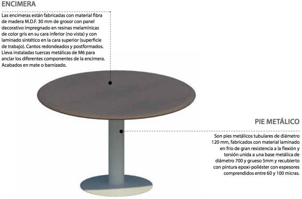 Mesa dirección benelux mesas de reuniones redondas
