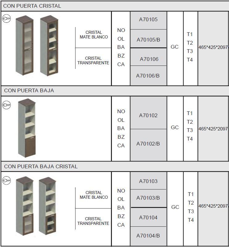 Armarios Benelux y Líder altos puertas cristal medidas y referencias ancho 45