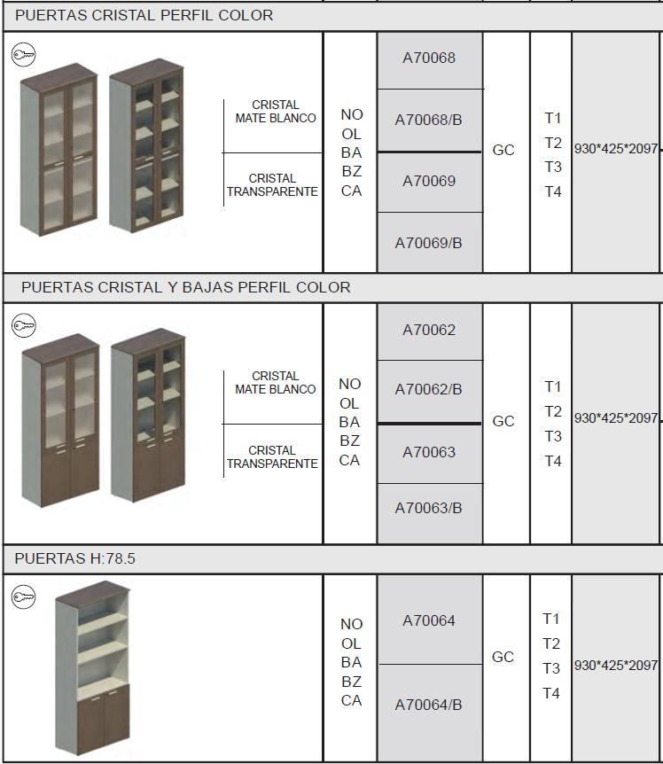 Armarios Benelux y Líder altos medidas y referencias ancho 93 puertas cristal