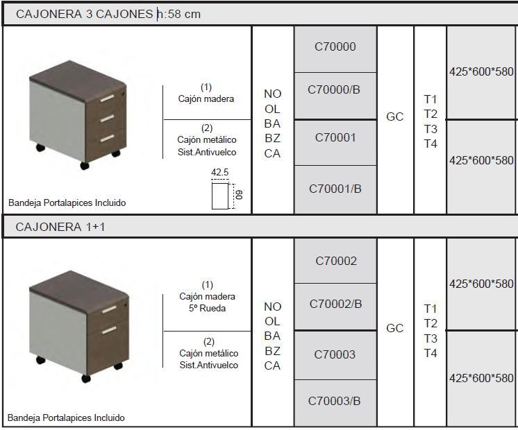 Cajones serie benelux dirección medidas y opciones de colores