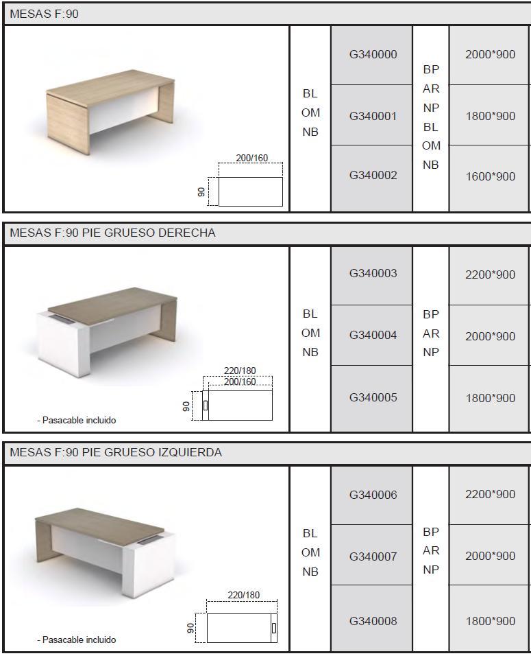 Mesas dirección G 3.3 medidas y características mesas
