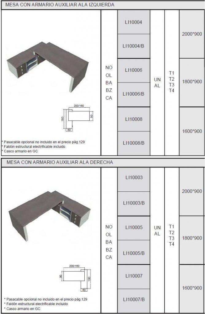 Mesas Dirección Líder medidas mesas y mueble auxiliar