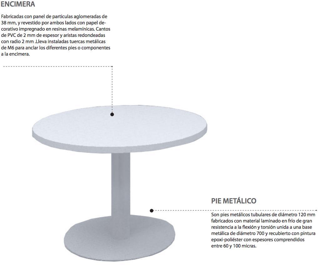 Características mesa juntas G 3 base peana
