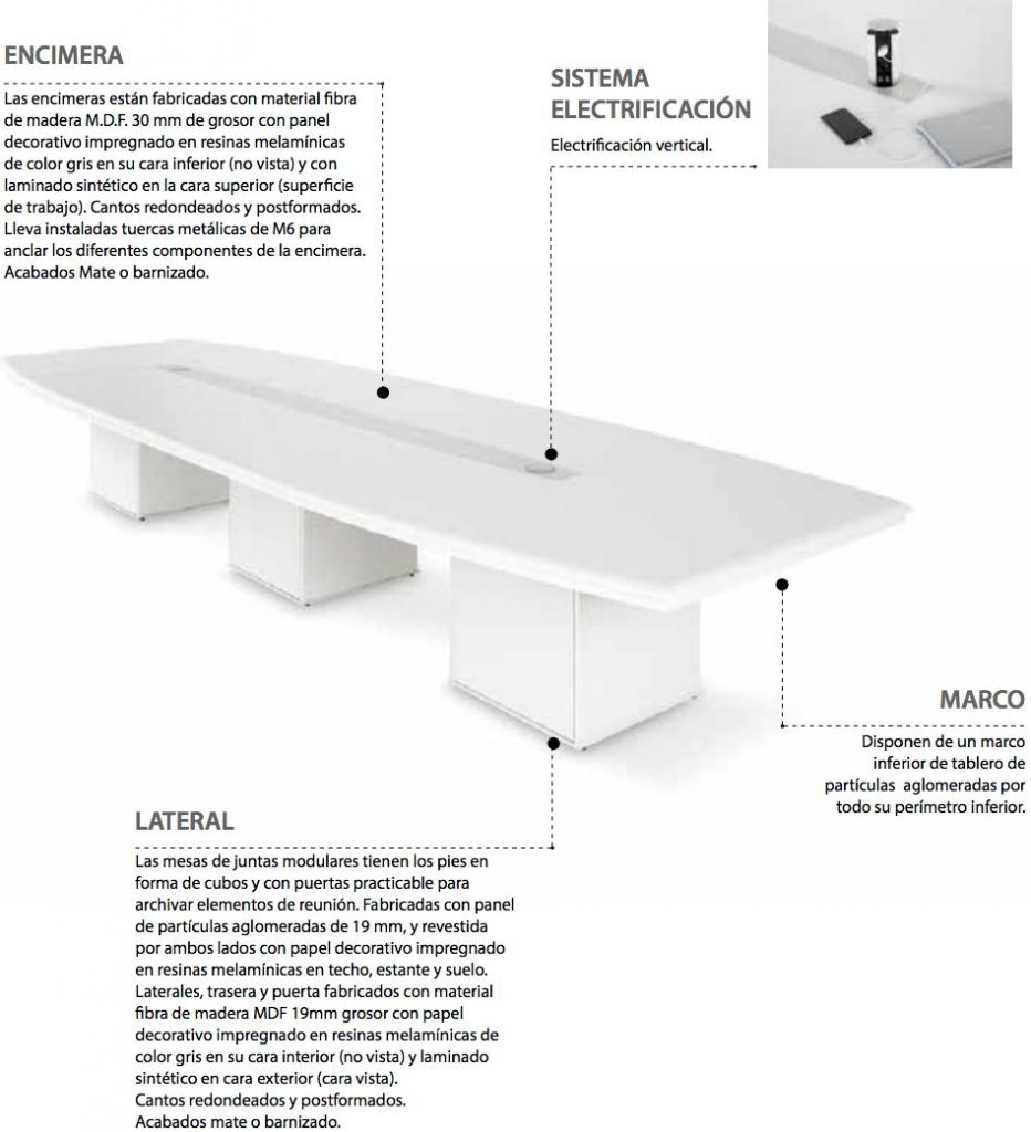 Mesa dirección benelux mesas juntas con elementos