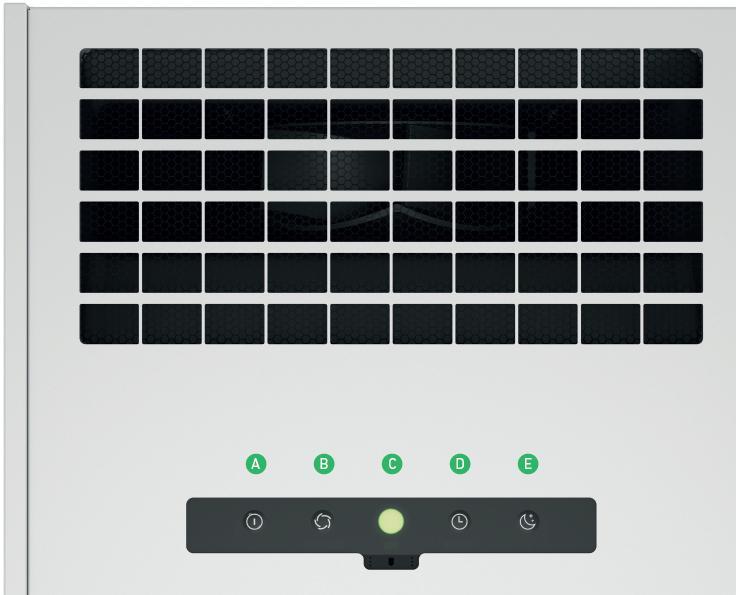 Panel de control purificador ap140 pro
