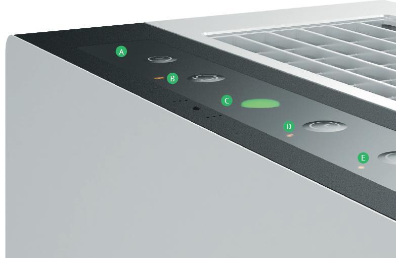 Purificadores de aire filtro Hepa Purificadores de aire AP80 pro panel de control