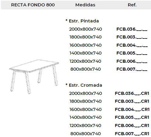 Mesas Force esquinas rectas de 80
